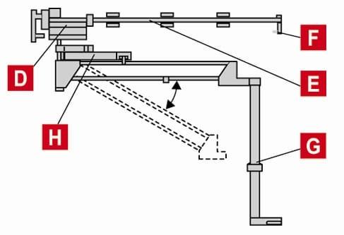 CP Desoutter Top Arrestor / Vertical Lock (409233)