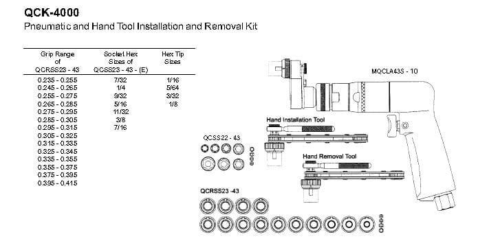 QCK-4000 Pneumatic & Hand Hi-Lok Removal & Instalation tool Kit