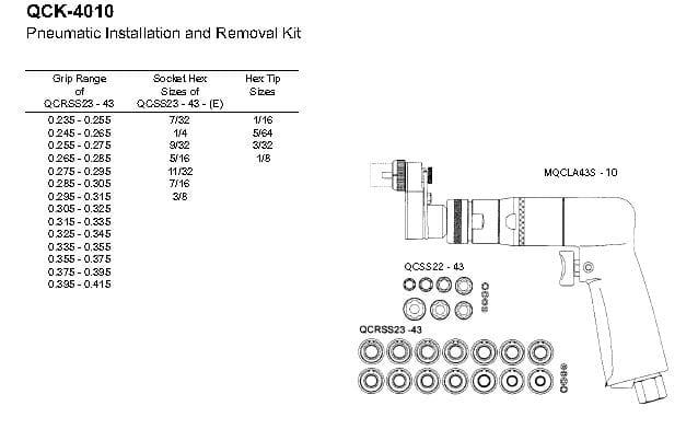 QCK-4010 Hi-Lok Pneumatic Instalation & Removal Tool Kit