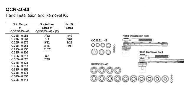 QCK-4040  Hi-Lok Hand Instalaition & Removal Tool Kit