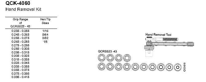 QCK-4060 Hi-Lok Hand Removal Tool Kit