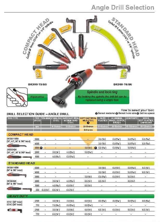 Angle drill selection