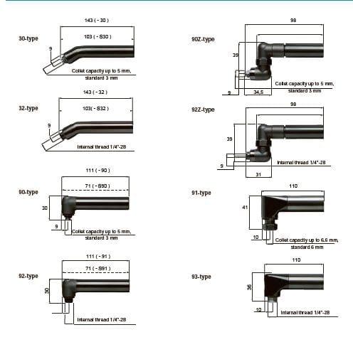 Atlas Copco Angle drill info