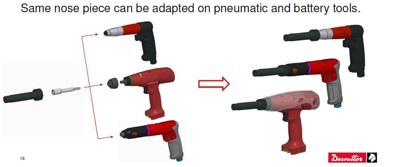 Desoutter Skin Pin speed Runners Gun