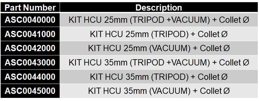 Desoutter drill DRxxx HDU.3