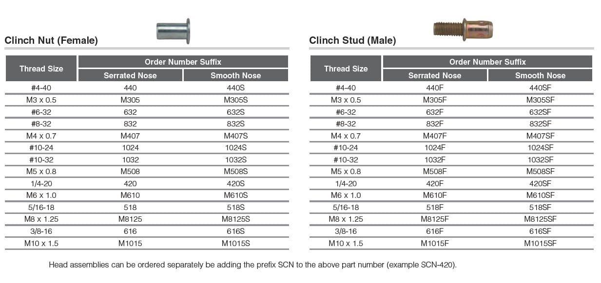 Sioux Clinch Nut Tool 2